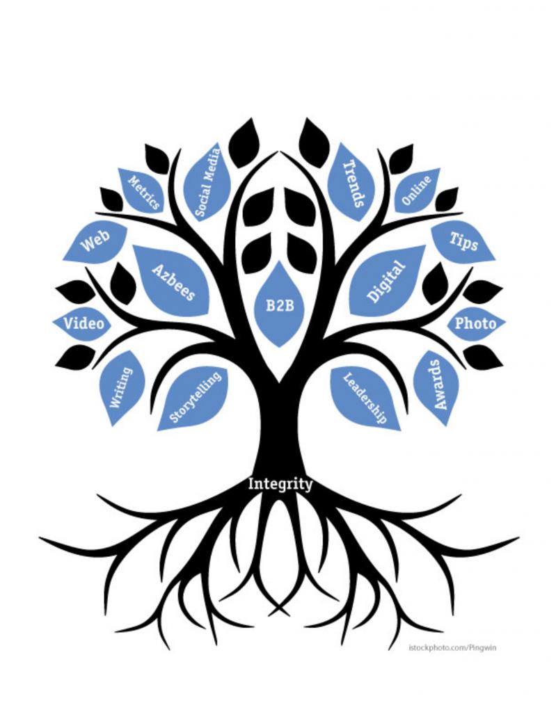 Skills Tree